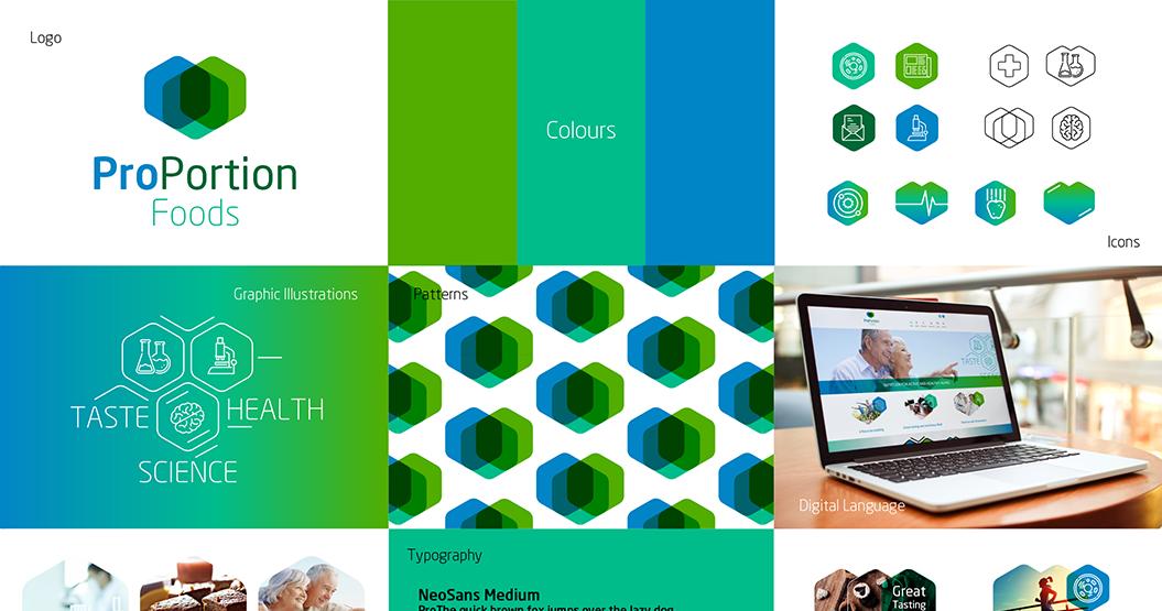Visual Ecosystem - Melbourne Branding Consultant