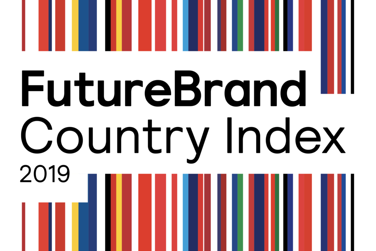 Country index
